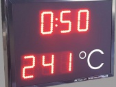 Temperaturanstieg LED-Anzeige