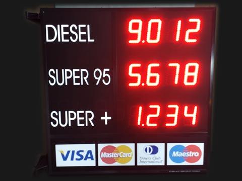 Tankstellen-Preisanzeige